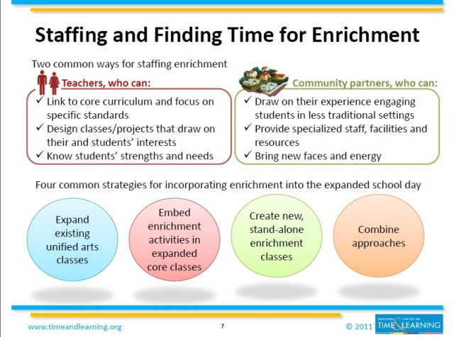 differentiated instruction ideas for gifted students