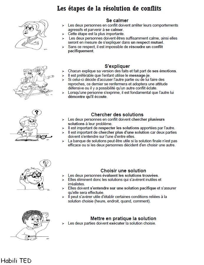 best french instruction software
