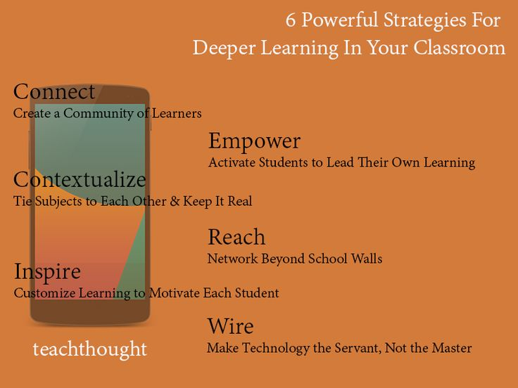 instructional objectives in teaching learning process