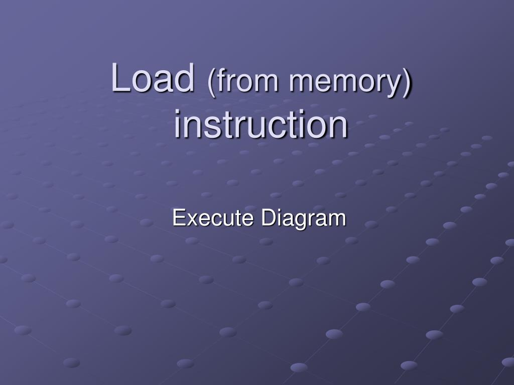 when is instruction execute